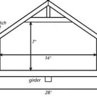 28 Ft Attic Truss